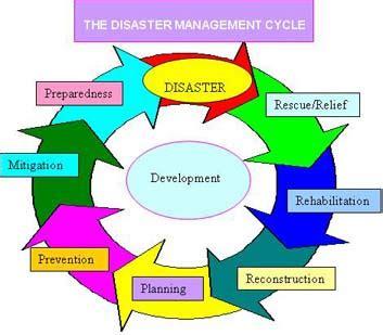 Environmental Dissertation Topics Dissertation Help